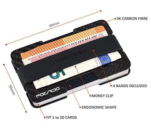 Cartera Hombre | RFID Billetera | Tarjetero Minimalista Fibra de Carbono | Slim Wallet (Negro y Rojo)